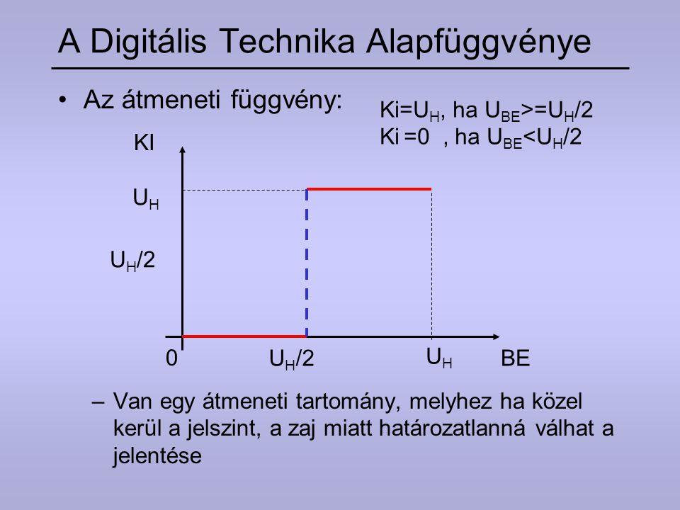 A Digitális Technika Alapfüggvénye Az átmeneti függvény: –Van egy átmeneti tartomány, melyhez ha közel kerül a jelszint, a zaj miatt határozatlanná válhat a jelentése KI BEU H /2 UHUH UHUH Ki=U H, ha U BE >=U H /2 Ki =0, ha U BE <U H /2 0