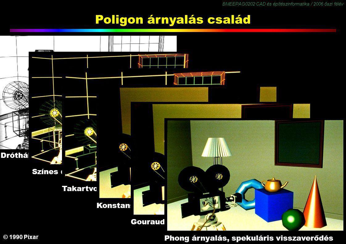 BMEEPAG0202 CAD és építészinformatika / 2006 őszi félév 12 Drótháló: raszterizált vektoros kép Színes drótháló Takartvonalas árnyalás Konstans árnyalás Gouraud árnyalás – diffúz visszaverődés Phong árnyalás, spekuláris visszaverődés Poligon árnyalás család © 1990 Pixar