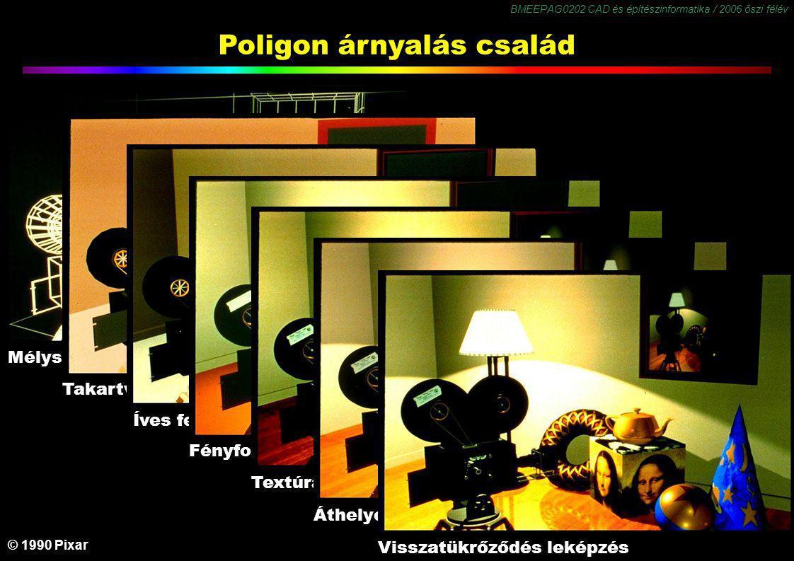 BMEEPAG0202 CAD és építészinformatika / 2006 őszi félév 13 Mélységjelzés Takartvonalas ambiens fénnyelÍves felületek – spekuláris visszaverődés Fényforrások a modelltérben Textúra leképzés Áthelyező leképzés (displacement mapping) Visszatükrőződés leképzés Poligon árnyalás család © 1990 Pixar