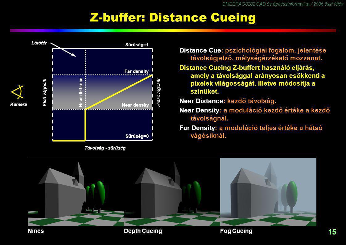 BMEEPAG0202 CAD és építészinformatika / 2006 őszi félév 15 Z-buffer: Distance Cueing Distance Cue: pszichológiai fogalom, jelentése távolságjelző, mélységérzékelő mozzanat.