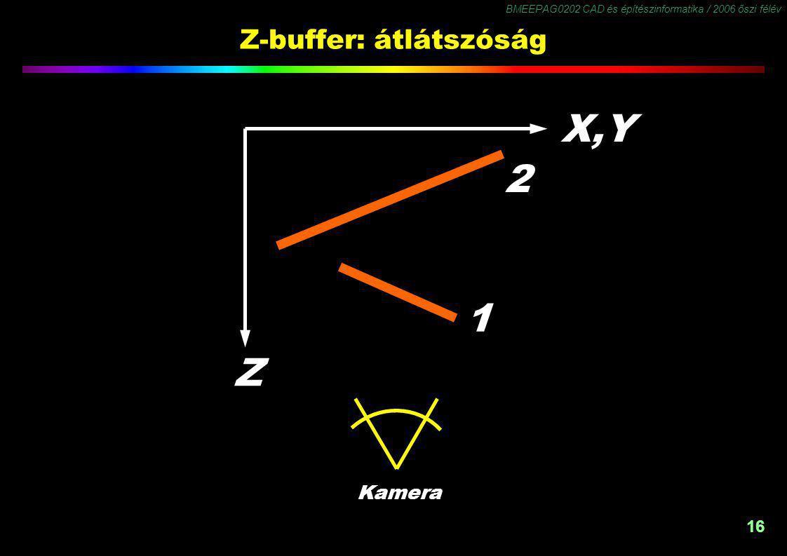 BMEEPAG0202 CAD és építészinformatika / 2006 őszi félév 16 Z-buffer: átlátszóság Kamera Z X,Y 1 2