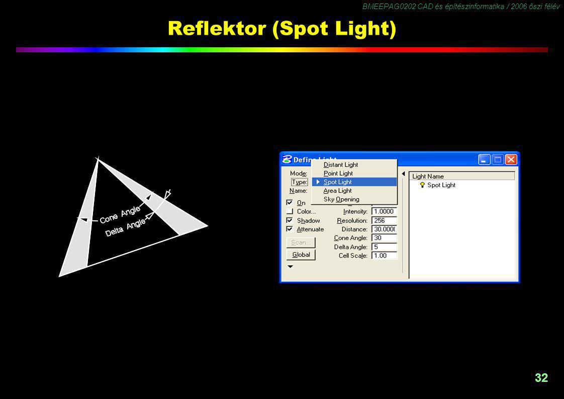 BMEEPAG0202 CAD és építészinformatika / 2006 őszi félév 32 Reflektor (Spot Light)