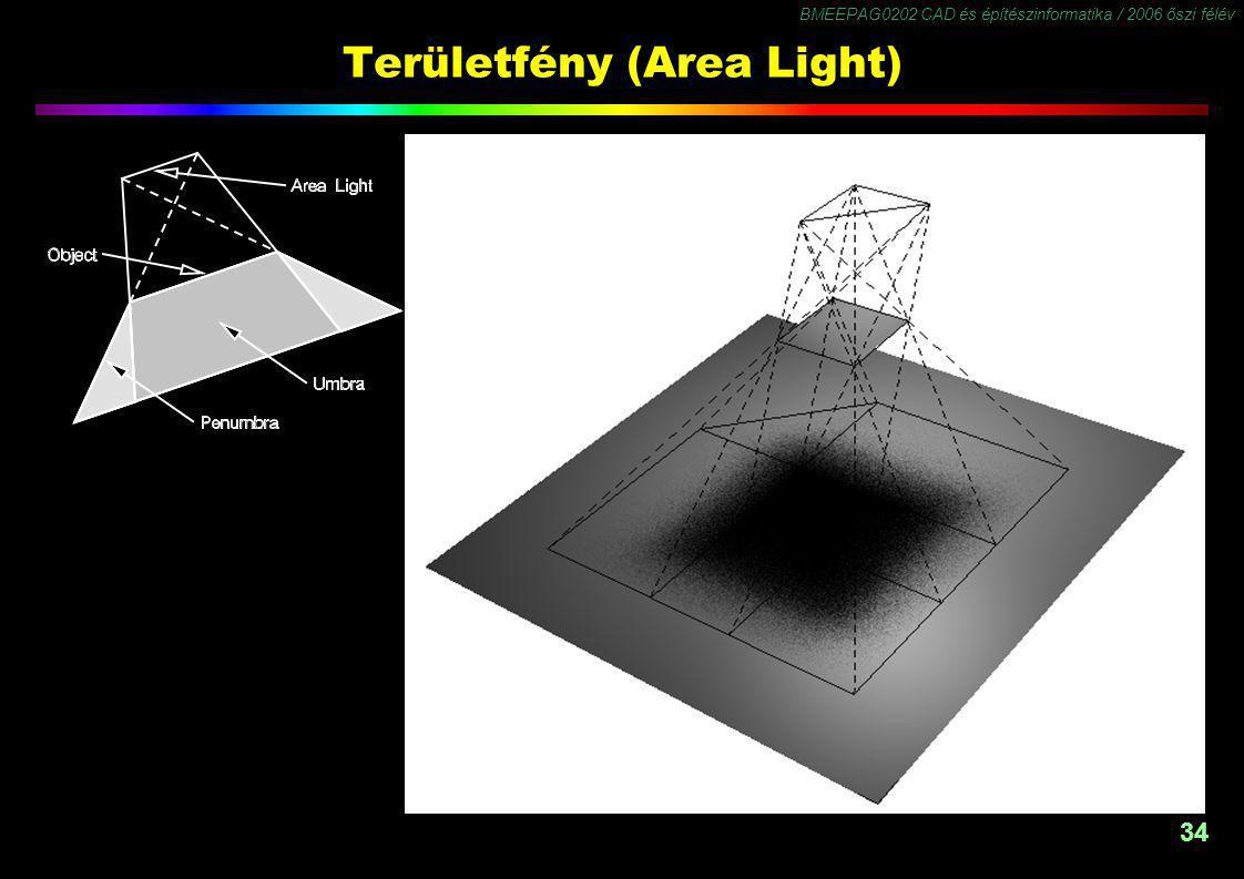 BMEEPAG0202 CAD és építészinformatika / 2006 őszi félév 34 Területfény (Area Light)