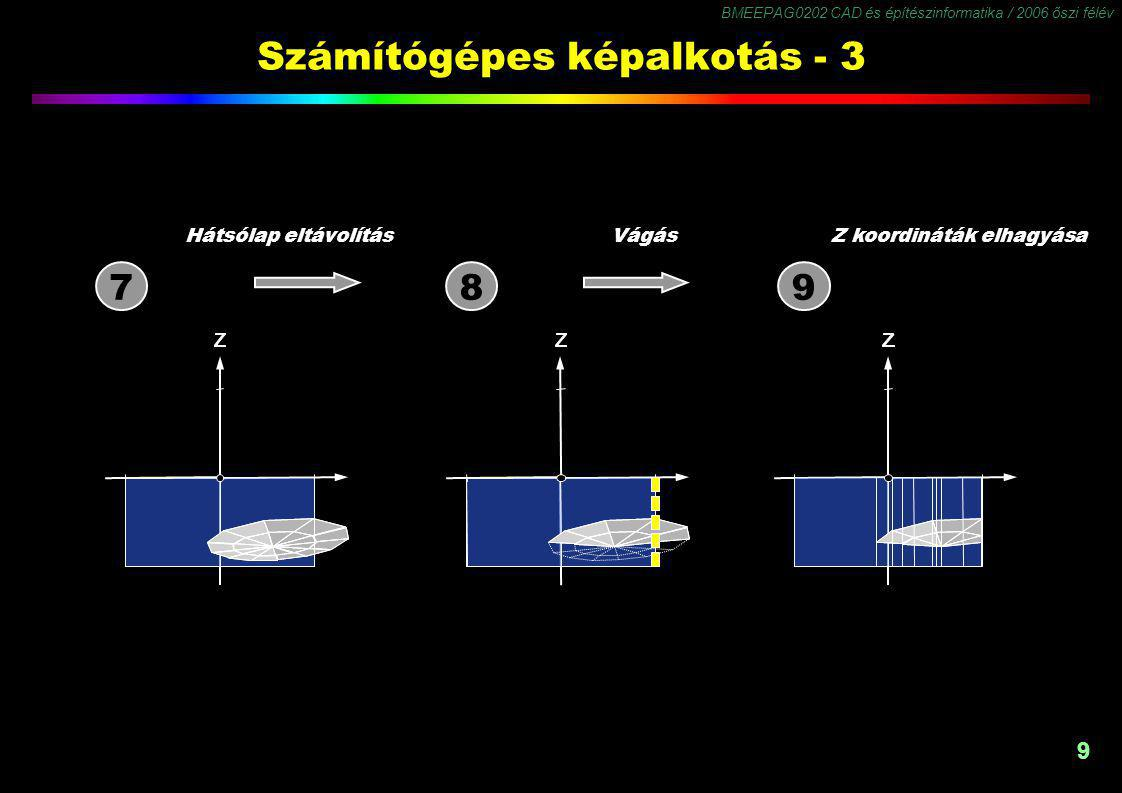 BMEEPAG0202 CAD és építészinformatika / 2006 őszi félév 9 Számítógépes képalkotás - 3 Hátsólap eltávolításVágásZ koordináták elhagyása