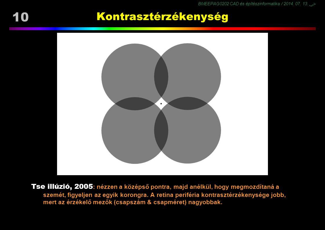 BMEEPAG0202 CAD és építészinformatika / 2014. 07. 13. ﴀ 10 Kontrasztérzékenység Tse illúzió, 2005 : nézzen a középső pontra, majd anélkül, hogy megmoz
