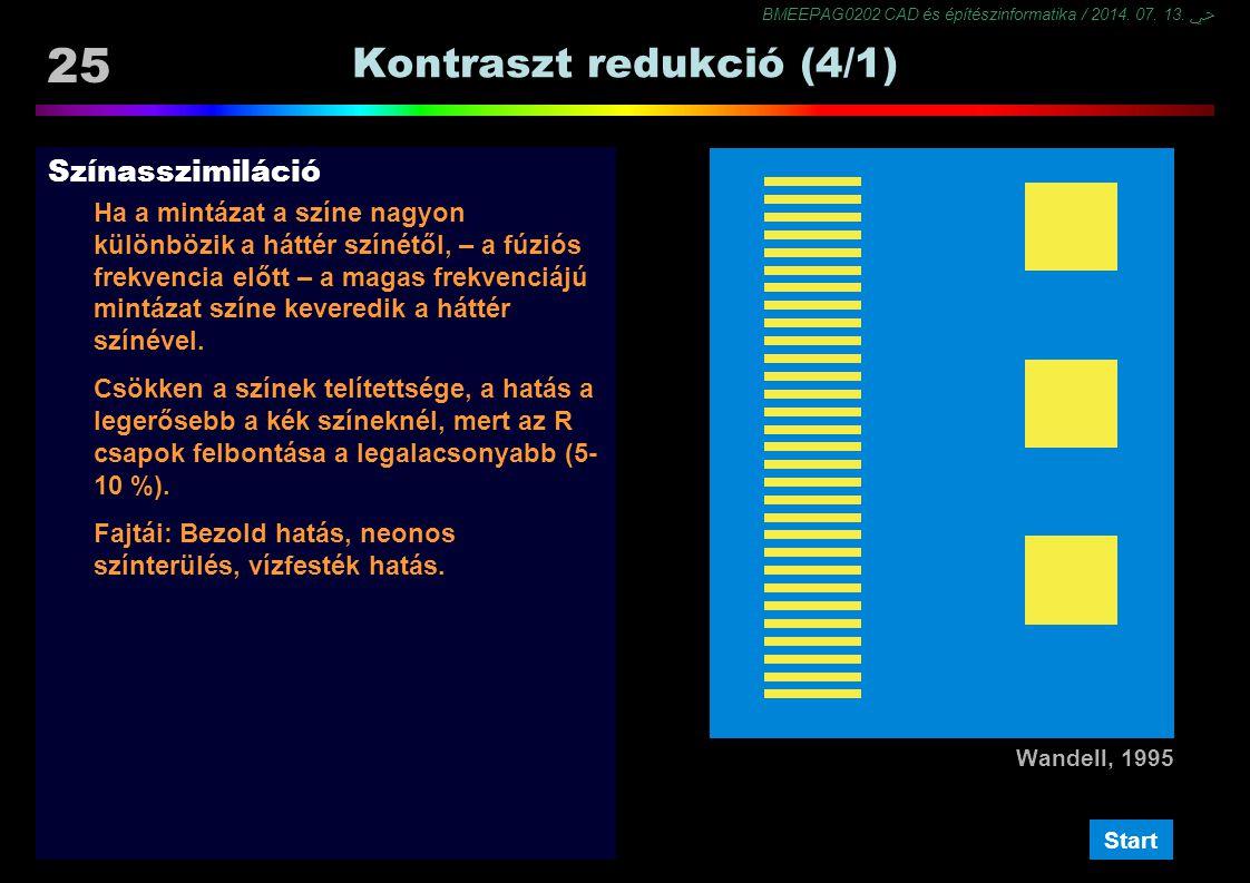 BMEEPAG0202 CAD és építészinformatika / 2014. 07. 13. ﴀ 25 Kontraszt redukció (4/1) Színasszimiláció Ha a mintázat a színe nagyon különbözik a háttér