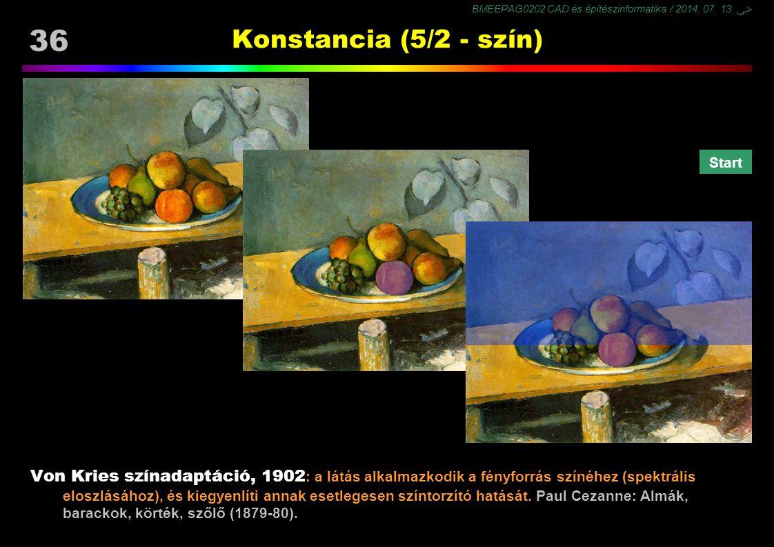 BMEEPAG0202 CAD és építészinformatika / 2014. 07. 13. ﴀ 36 Konstancia (5/2 - szín) Von Kries színadaptáció, 1902 : a látás alkalmazkodik a fényforrás