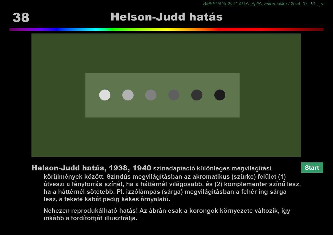 BMEEPAG0202 CAD és építészinformatika / 2014. 07. 13. ﴀ 38 Helson-Judd hatás Helson-Judd hatás, 1938, 1940 színadaptáció különleges megvilágítási körü