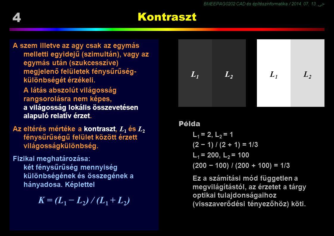 BMEEPAG0202 CAD és építészinformatika / 2014. 07. 13. ﴀ 4 Kontraszt A szem illetve az agy csak az egymás melletti egyidejű (szimultán), vagy az egymás
