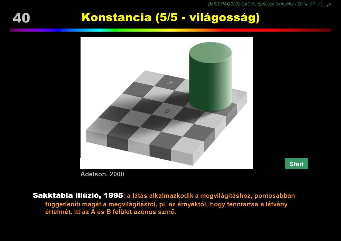 BMEEPAG0202 CAD és építészinformatika / 2014. 07. 13. ﴀ 40 Konstancia (5/5 - világosság) Sakktábla illúzió, 1995 : a látás alkalmazkodik a megvilágítá