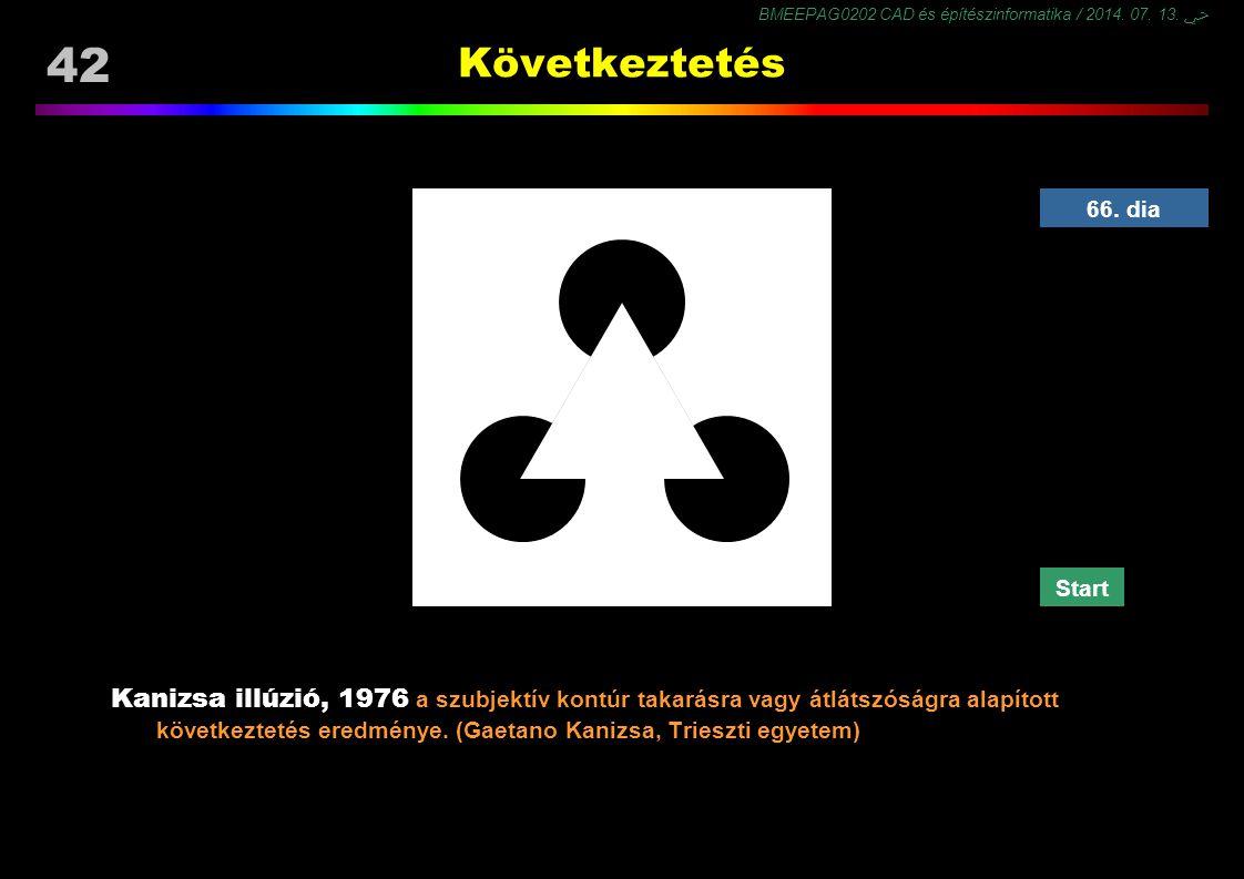 BMEEPAG0202 CAD és építészinformatika / 2014. 07. 13. ﴀ 42 Következtetés Kanizsa illúzió, 1976 a szubjektív kontúr takarásra vagy átlátszóságra alapít