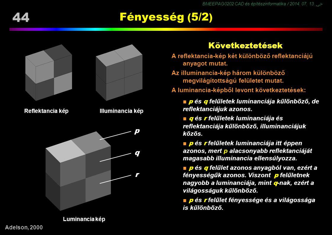 BMEEPAG0202 CAD és építészinformatika / 2014. 07. 13. ﴀ 44 Fényesség ( 5/2 ) p q r Illuminancia képReflektancia kép Luminancia kép Adelson, 2000 Követ