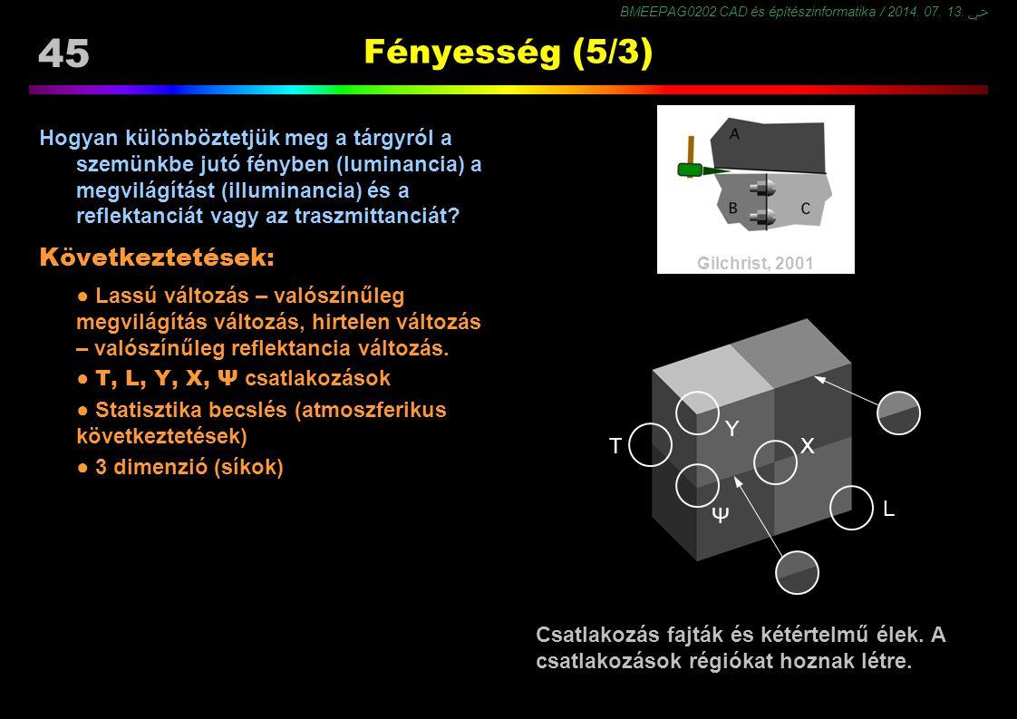 BMEEPAG0202 CAD és építészinformatika / 2014. 07. 13. ﴀ 45 Fényesség ( 5/3 ) Hogyan különböztetjük meg a tárgyról a szemünkbe jutó fényben (luminancia