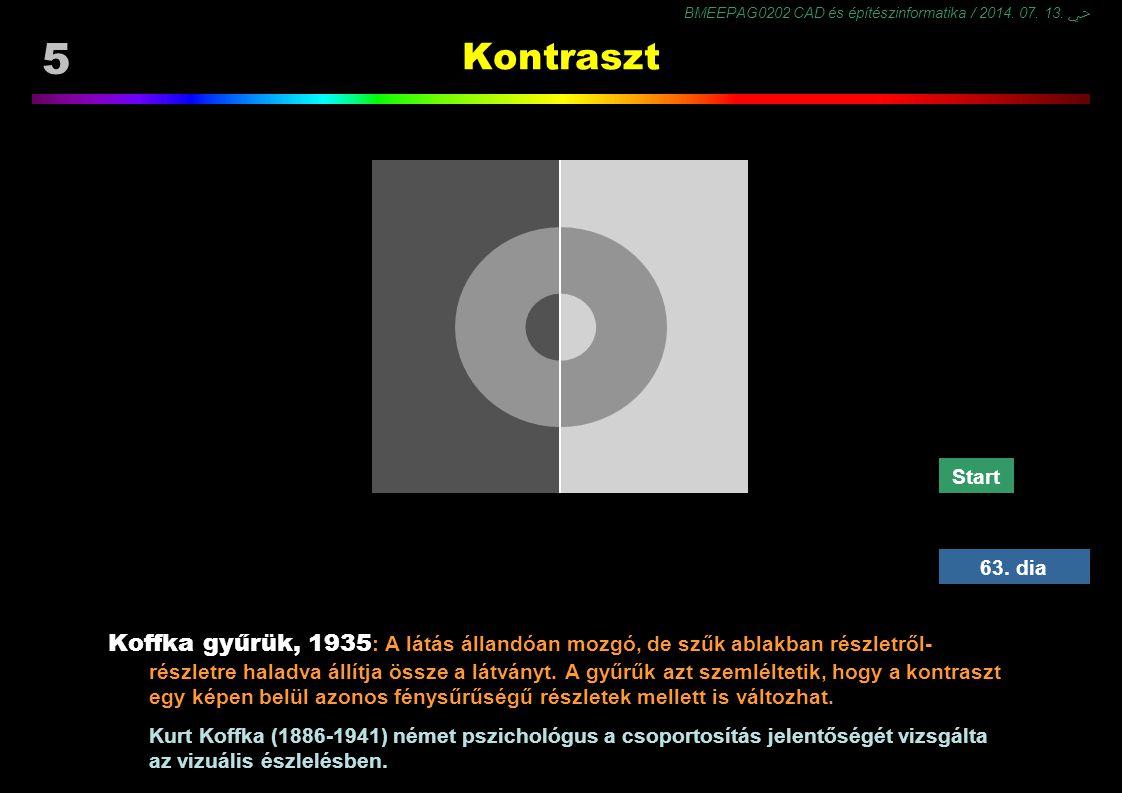BMEEPAG0202 CAD és építészinformatika / 2014. 07. 13. ﴀ 5 Kontraszt Koffka gyűrük, 1935 : A látás állandóan mozgó, de szűk ablakban részletről- részle
