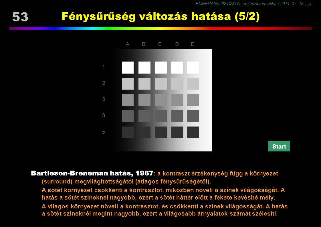 BMEEPAG0202 CAD és építészinformatika / 2014. 07. 13. ﴀ 53 Fénysűrűség változás hatása (5/2) ABCDE 1 2 3 3 5 Bartleson-Breneman hatás, 1967 : a kontra