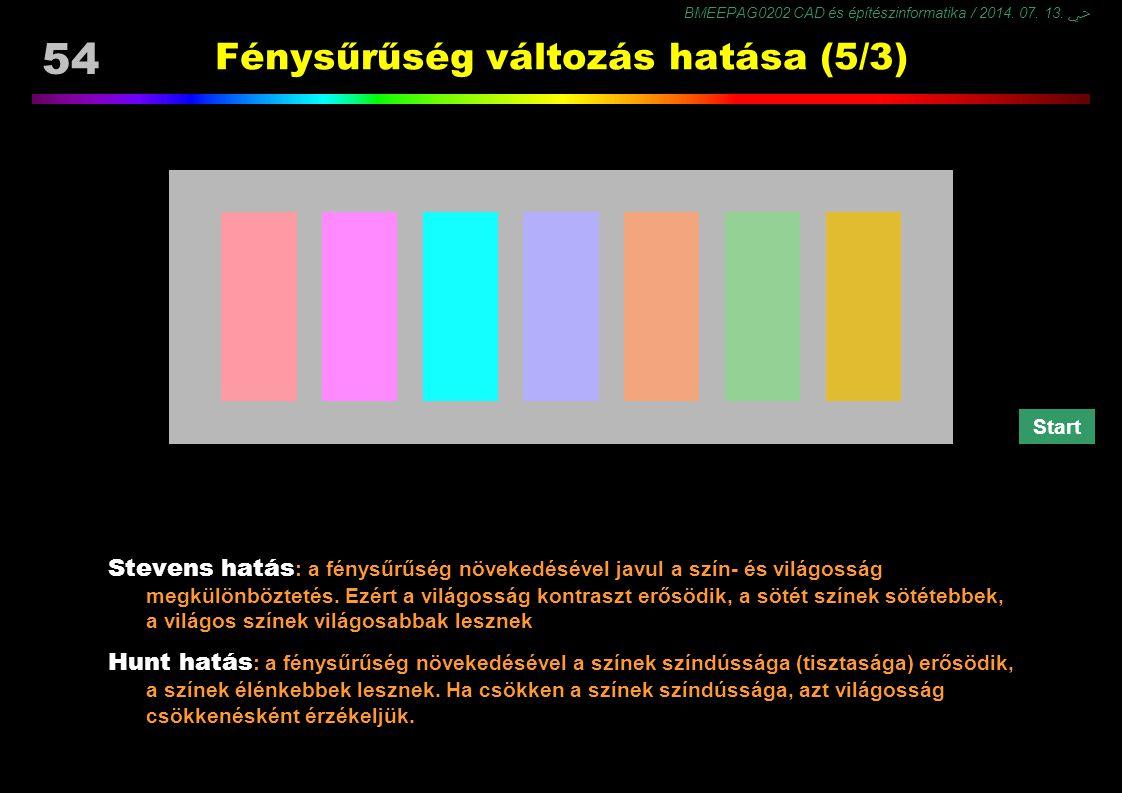 BMEEPAG0202 CAD és építészinformatika / 2014. 07. 13. ﴀ 54 Fénysűrűség változás hatása (5/3) Stevens hatás : a fénysűrűség növekedésével javul a szín-