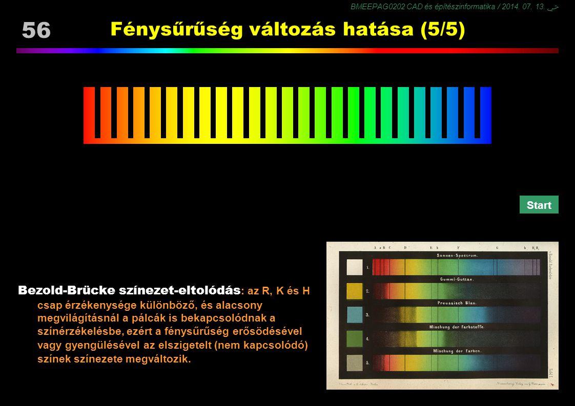 BMEEPAG0202 CAD és építészinformatika / 2014. 07. 13. ﴀ 56 Fénysűrűség változás hatása (5/5) Bezold-Brücke színezet-eltolódás : az R, K és H csap érzé