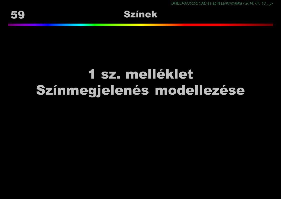 BMEEPAG0202 CAD és építészinformatika / 2014. 07. 13. ﴀ 59 Színek 1 sz. melléklet Színmegjelenés modellezése