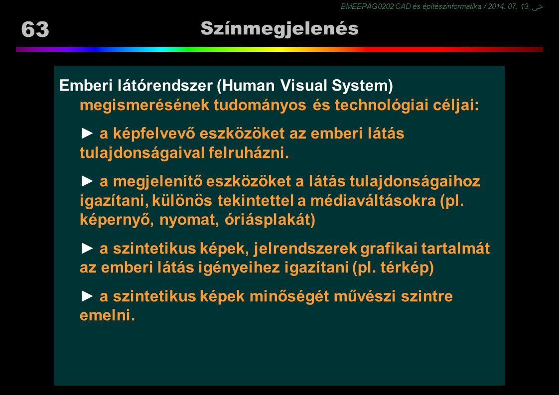 BMEEPAG0202 CAD és építészinformatika / 2014. 07. 13. ﴀ 63 Emberi látórendszer (Human Visual System) megismerésének tudományos és technológiai céljai: