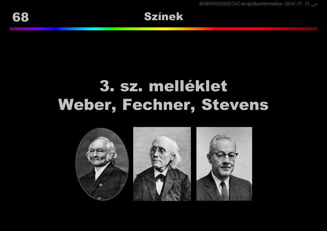 BMEEPAG0202 CAD és építészinformatika / 2014. 07. 13. ﴀ 68 Színek 3. sz. melléklet Weber, Fechner, Stevens