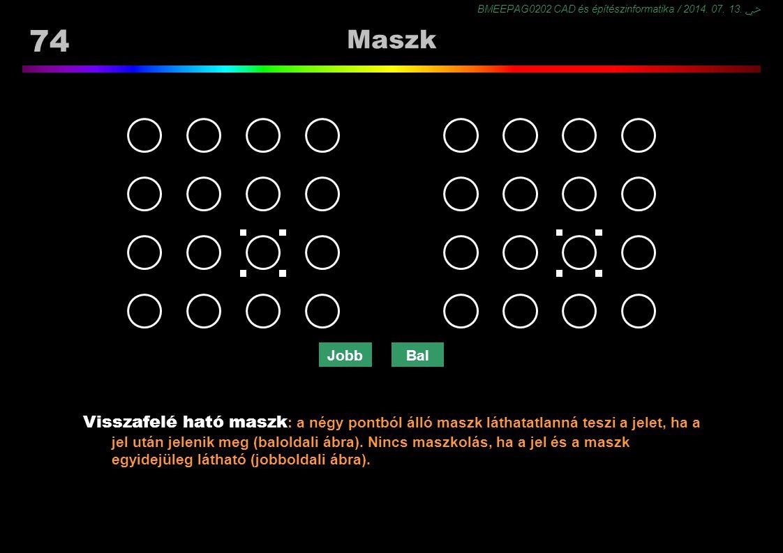 BMEEPAG0202 CAD és építészinformatika / 2014. 07. 13. ﴀ 74 Maszk Visszafelé ható maszk : a négy pontból álló maszk láthatatlanná teszi a jelet, ha a j