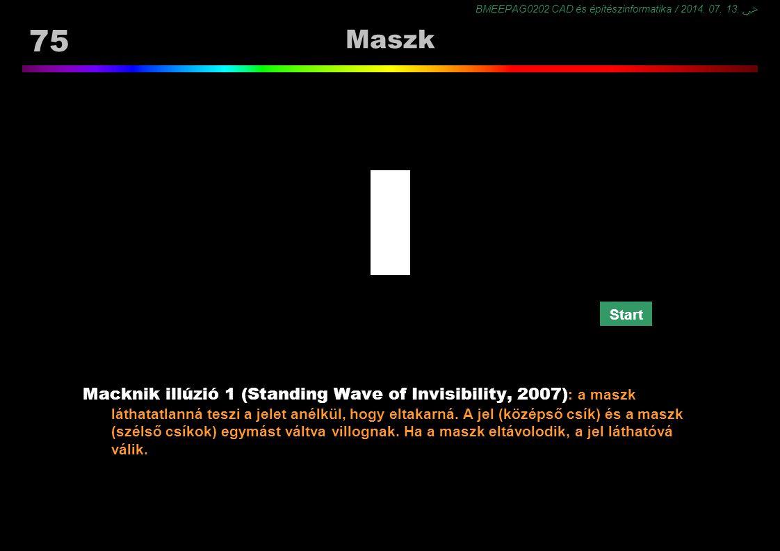 BMEEPAG0202 CAD és építészinformatika / 2014. 07. 13. ﴀ 75 Maszk Macknik illúzió 1 (Standing Wave of Invisibility, 2007) : a maszk láthatatlanná teszi