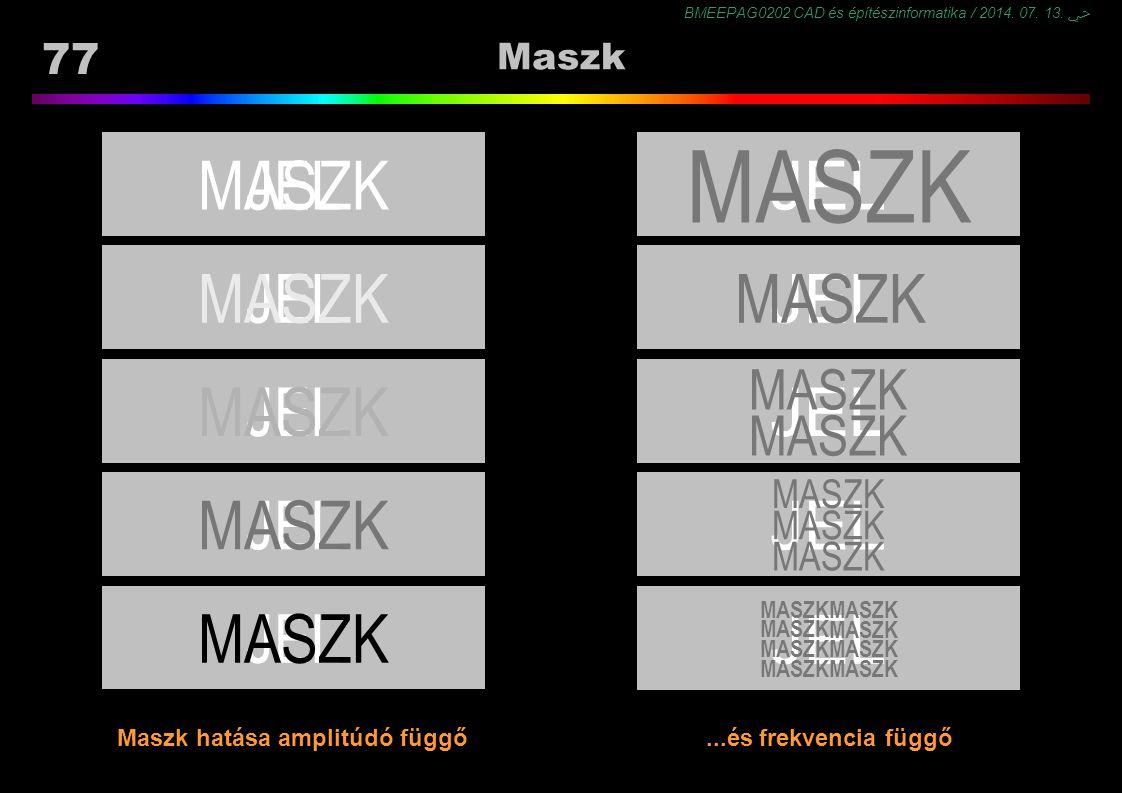 BMEEPAG0202 CAD és építészinformatika / 2014. 07. 13. ﴀ 77 Maszk...és frekvencia függő JELMASZK JELMASZK JELMASZK JELMASZK JELMASZK Maszk hatása ampli