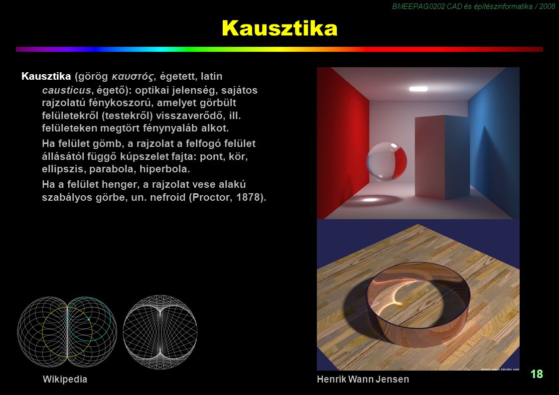 BMEEPAG0202 CAD és építészinformatika / 2008 18 Kausztika Kausztika (görög καυστός, égetett, latin causticus, égető): optikai jelenség, sajátos rajzol