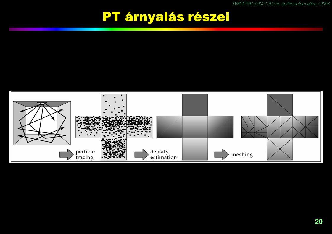 BMEEPAG0202 CAD és építészinformatika / 2008 20 PT árnyalás részei