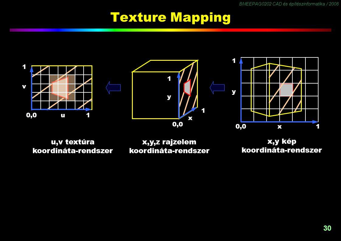 BMEEPAG0202 CAD és építészinformatika / 2008 30 Texture Mapping u v 1 10,0 x y 1 1 x y 1 1 u,v textúra koordináta-rendszer x,y,z rajzelem koordináta-r