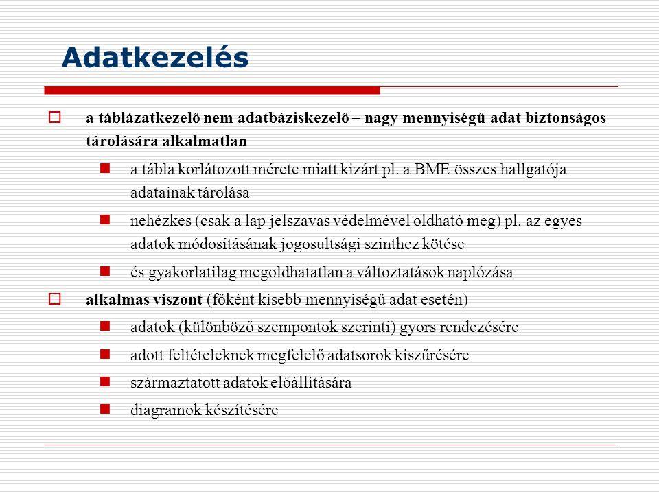 Adatkezelés  a táblázatkezelő nem adatbáziskezelő – nagy mennyiségű adat biztonságos tárolására alkalmatlan a tábla korlátozott mérete miatt kizárt pl.