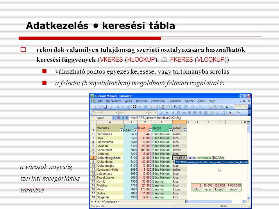 Adatkezelés keresési tábla  rekordok valamilyen tulajdonság szerinti osztályozására használhatók keresési függvények ( VKERES ( HLOOKUP ), ill. FKERE