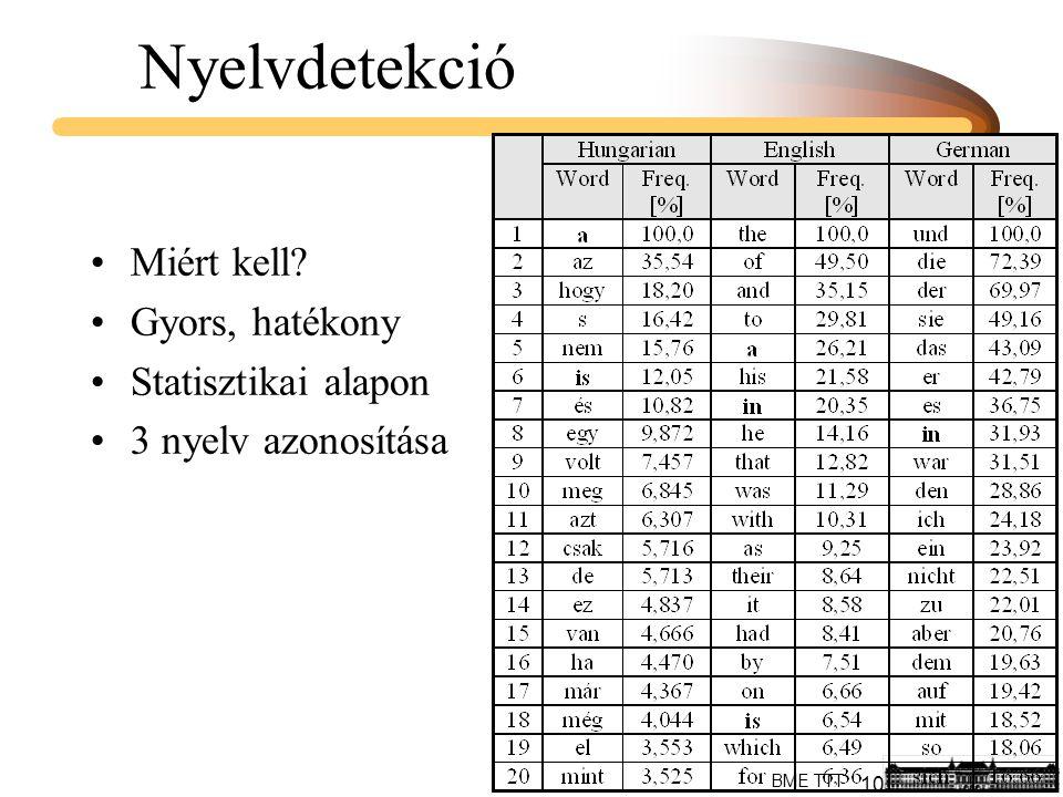 10 BME TTT Nyelvdetekció Miért kell Gyors, hatékony Statisztikai alapon 3 nyelv azonosítása