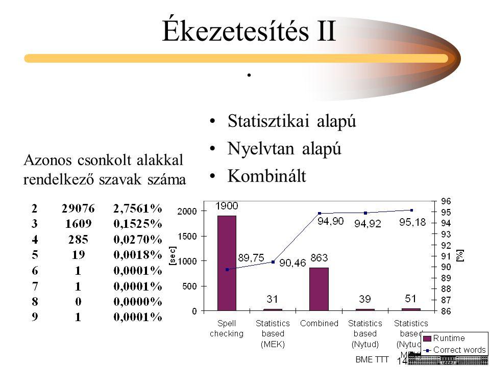 14 BME TTT Ékezetesítés II.