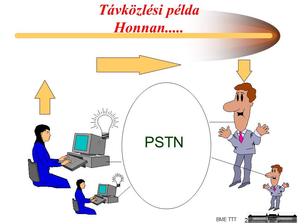 2 BME TTT PSTN Távközlési példa Honnan.....