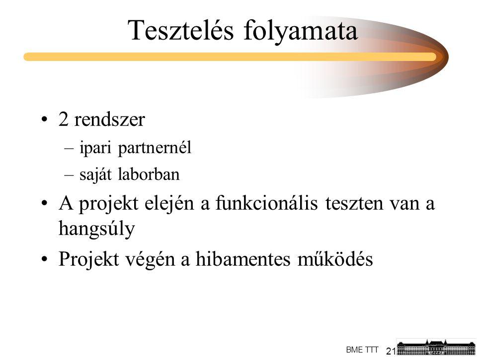 21 BME TTT Tesztelés folyamata 2 rendszer –ipari partnernél –saját laborban A projekt elején a funkcionális teszten van a hangsúly Projekt végén a hibamentes működés