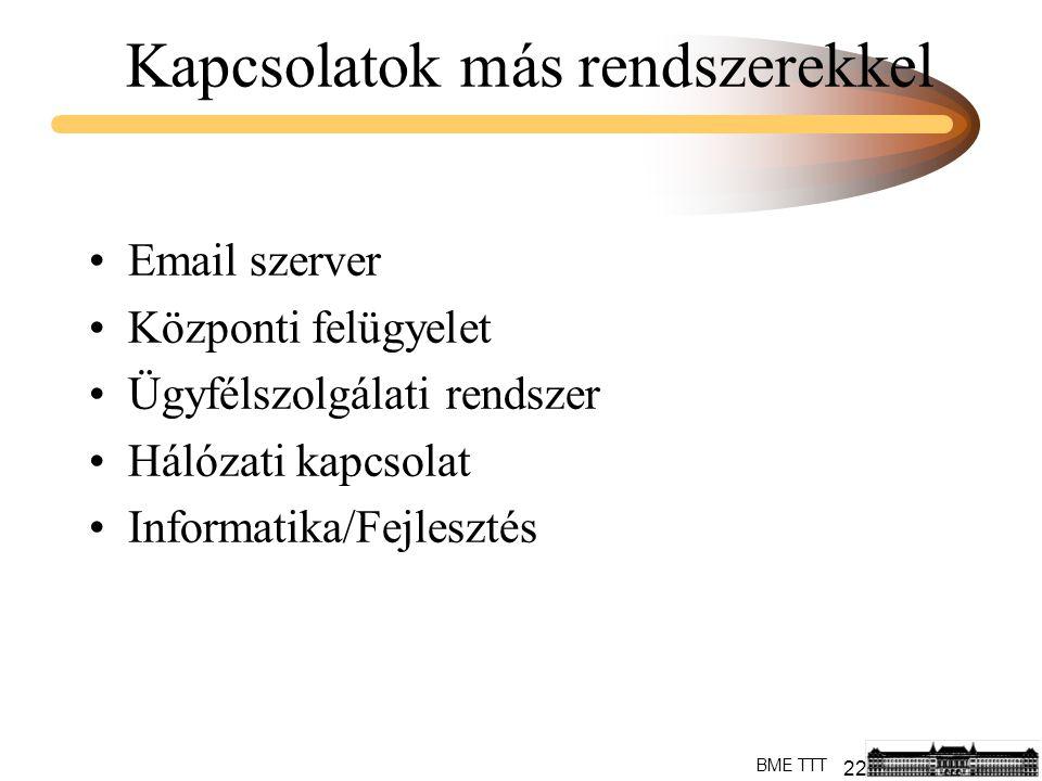 22 BME TTT Kapcsolatok más rendszerekkel Email szerver Központi felügyelet Ügyfélszolgálati rendszer Hálózati kapcsolat Informatika/Fejlesztés