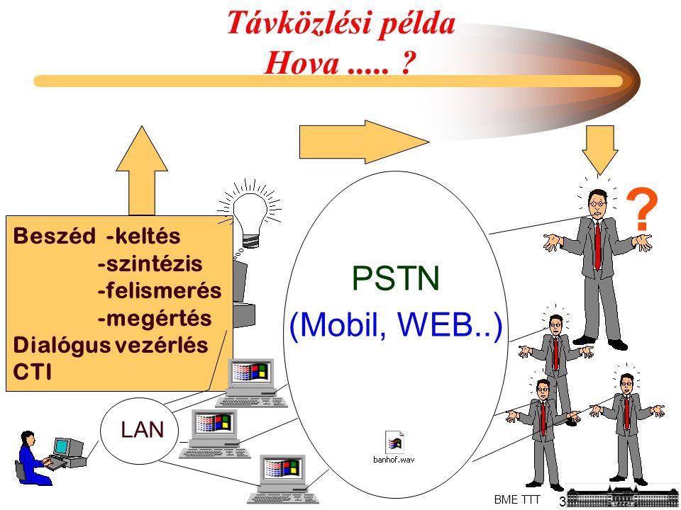 3 BME TTT PSTN Beszéd -keltés -szintézis -felismerés -megértés Dialógus vezérlés CTI (Mobil, WEB..) .