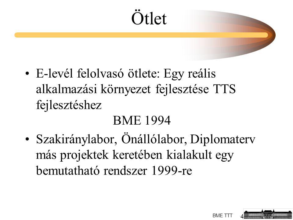4 BME TTT Ötlet E-levél felolvasó ötlete: Egy reális alkalmazási környezet fejlesztése TTS fejlesztéshez BME 1994 Szakiránylabor, Önállólabor, Diplomaterv más projektek keretében kialakult egy bemutatható rendszer 1999-re