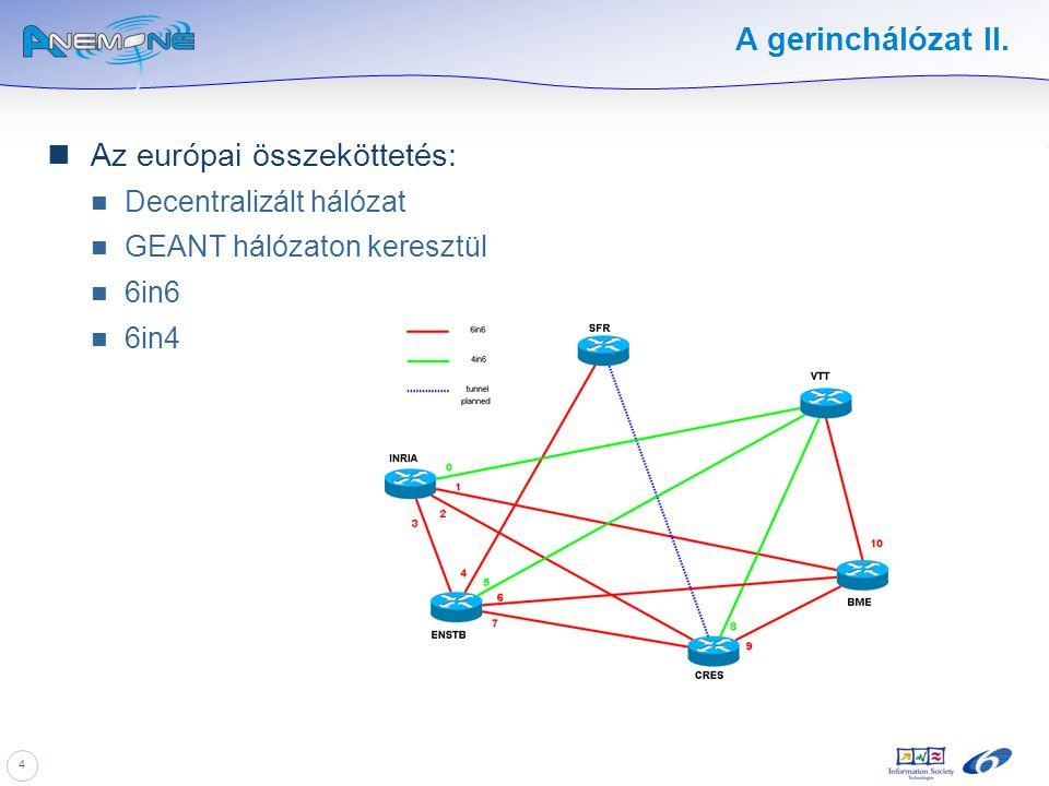 4 A gerinchálózat II. Az európai összeköttetés: Decentralizált hálózat GEANT hálózaton keresztül 6in6 6in4