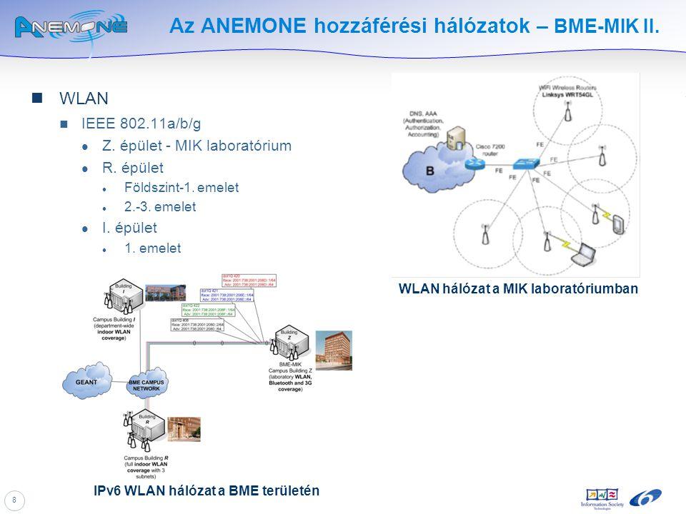 8 Az ANEMONE hozzáférési hálózatok – BME-MIK II. WLAN IEEE 802.11a/b/g Z. épület - MIK laboratórium R. épület Földszint-1. emelet 2.-3. emelet I. épül