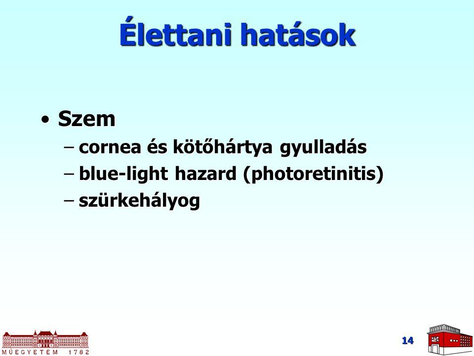 14 Élettani hatások SzemSzem –cornea és kötőhártya gyulladás –blue-light hazard (photoretinitis) –szürkehályog