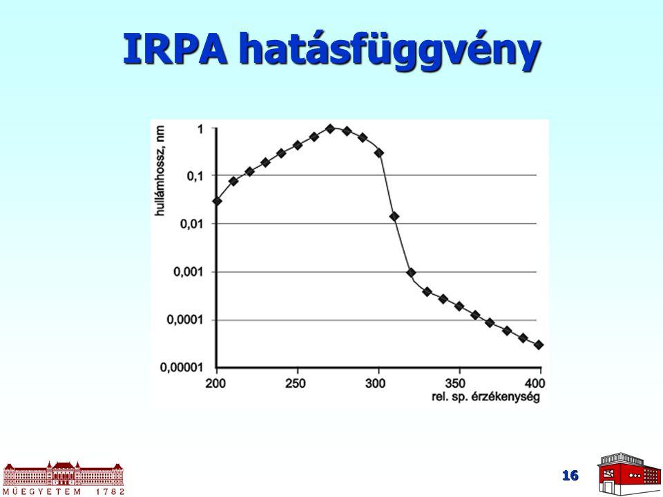 IRPA hatásfüggvény 16