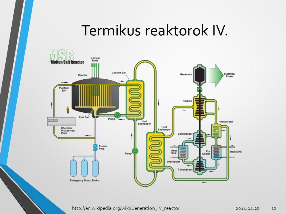 Termikus reaktorok IV. 2014.04.22.12http://en.wikipedia.org/wiki/Generation_IV_reactor
