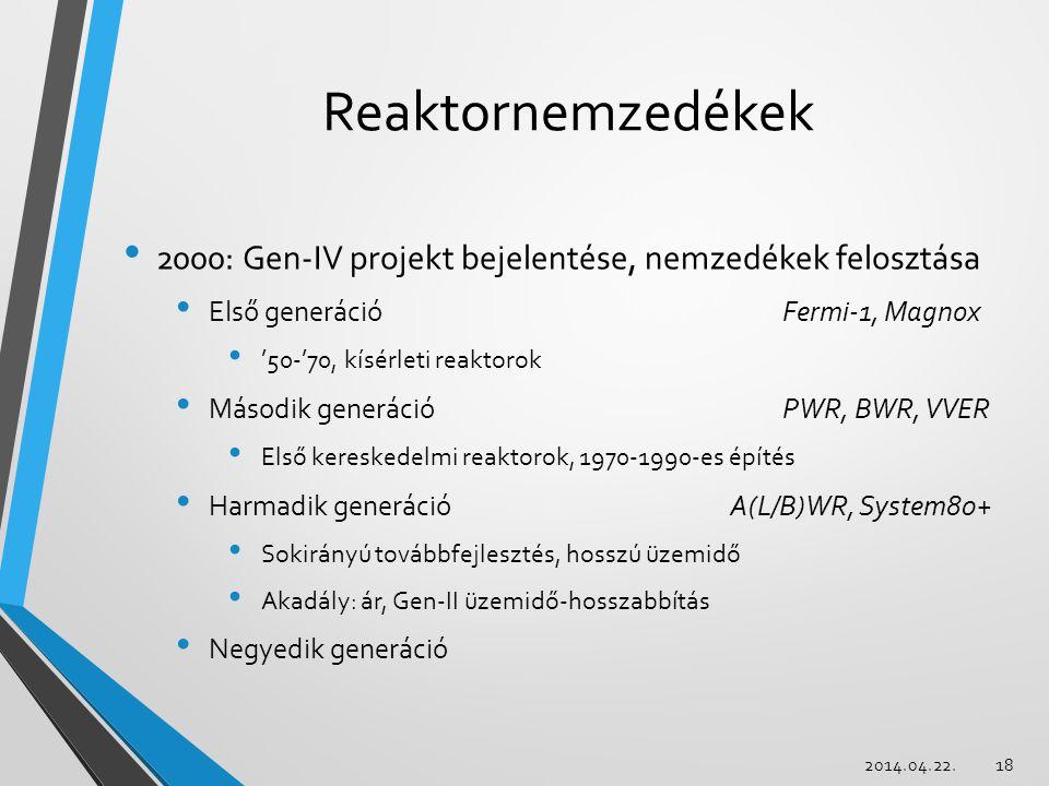 Reaktornemzedékek 2000: Gen-IV projekt bejelentése, nemzedékek felosztása Első generációFermi-1, Magnox '50-'70, kísérleti reaktorok Második generáció