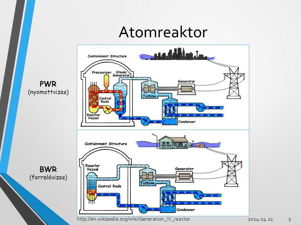Atomreaktor 2014.04.22.5 http://en.wikipedia.org/wiki/Generation_IV_reactor PWR (nyomottvizes) BWR (forralóvizes)