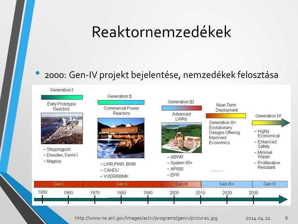 Reaktornemzedékek 2014.04.22.6http://www.ne.anl.gov/images/activ/programs/geniv/picture1.jpg 2000: Gen-IV projekt bejelentése, nemzedékek felosztása