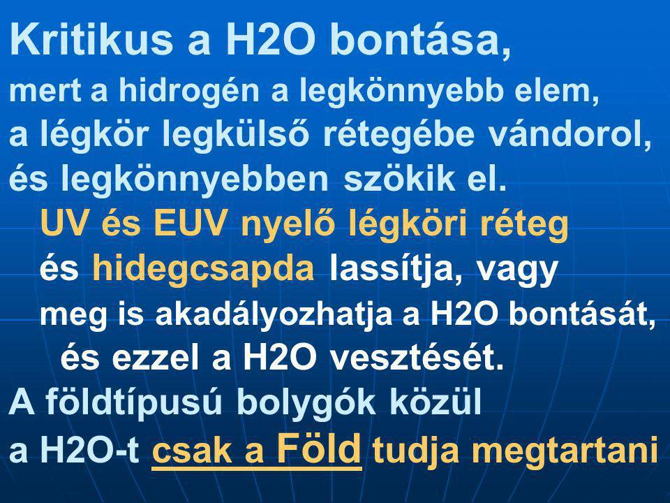 Kritikus a H2O bontása, mert a hidrogén a legkönnyebb elem, a légkör legkülső rétegébe vándorol, és legkönnyebben szökik el. UV és EUV nyelő légköri r