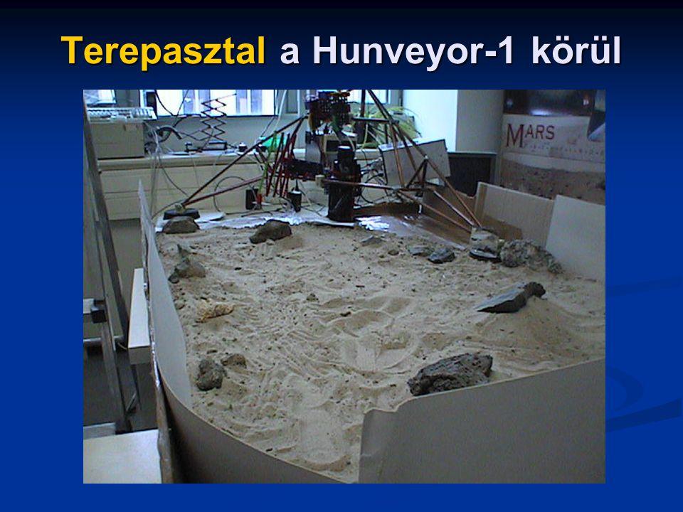 Terepasztal a Hunveyor-1 körül