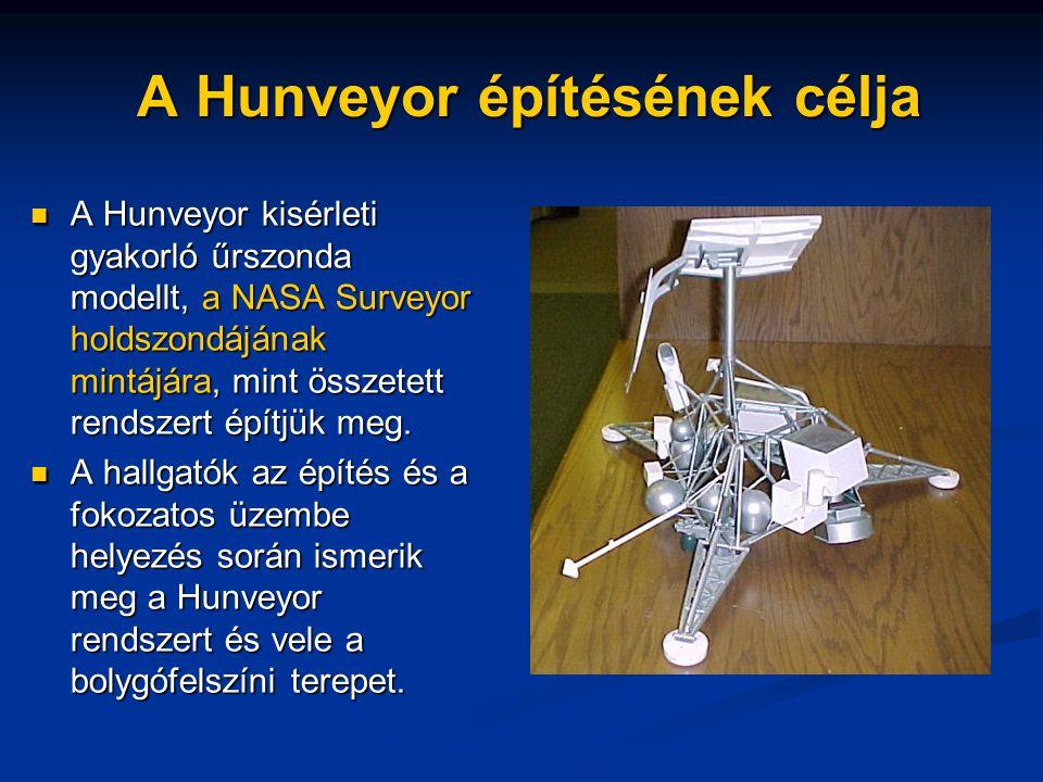 A Hunveyor építésének célja A Hunveyor építésének célja A Hunveyor kisérleti gyakorló űrszonda modellt, a NASA Surveyor holdszondájának mintájára, mint összetett rendszert építjük meg.